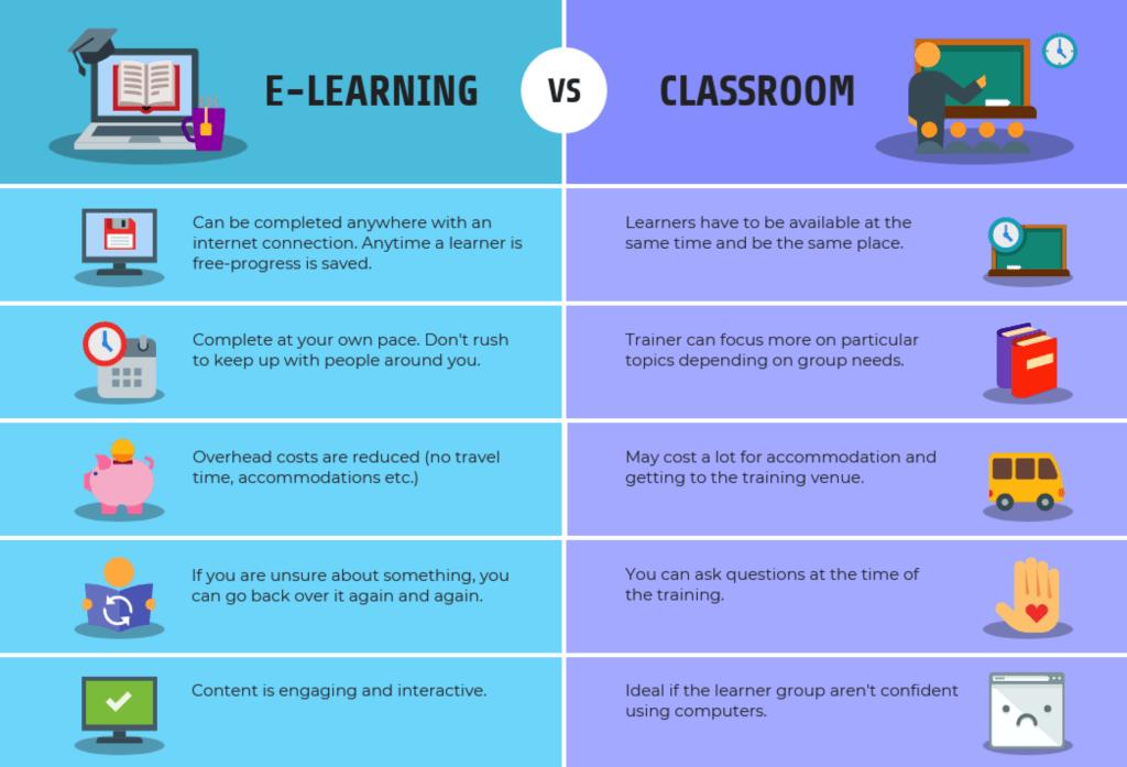 NAC e-learn vs classroom